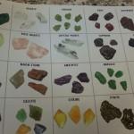 gem identification guide